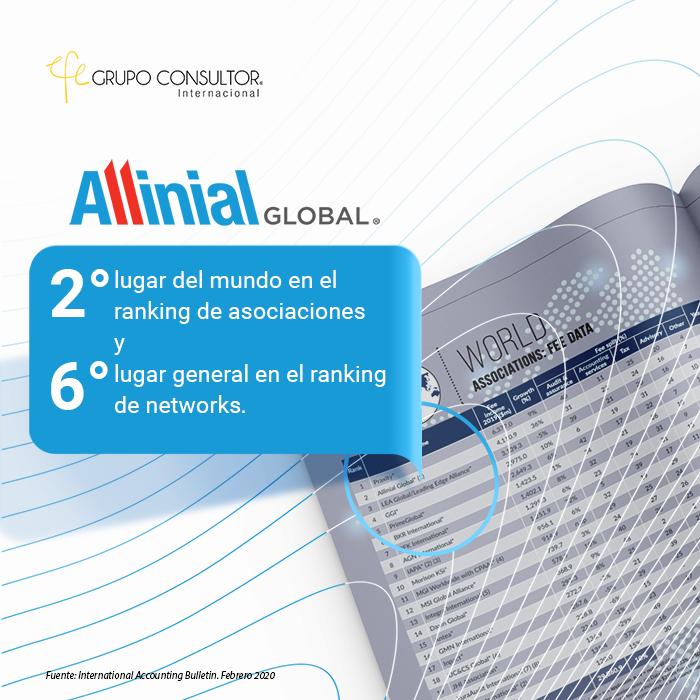 Allinial Global™ lidera el ranking de asociaciones en el mundo